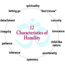 12-characteristics-of-humility-clock